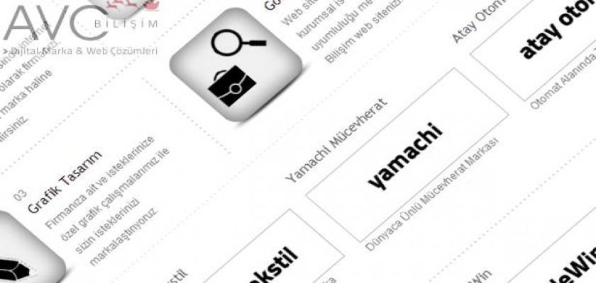 AVC Bilişim Profesyonel Web Tasarım Hizmeti Veriyor