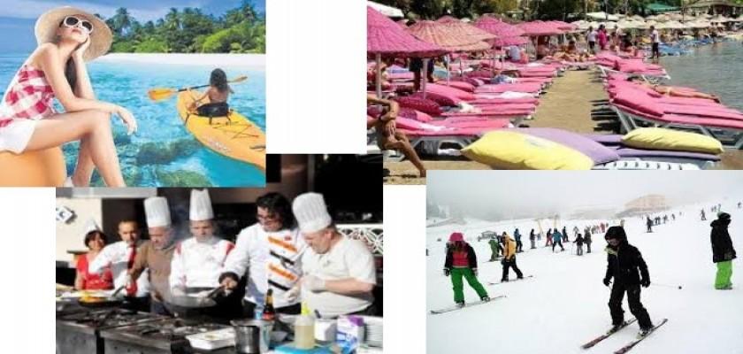Türk tatilciler Nasıl Bir Tatil İstiyor?